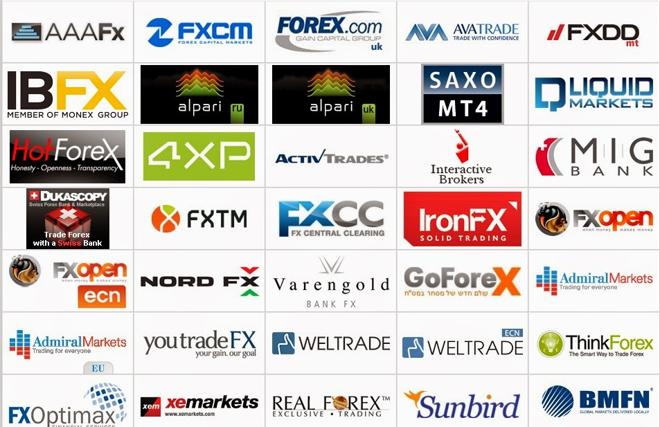 List of forex brokers in malaysia