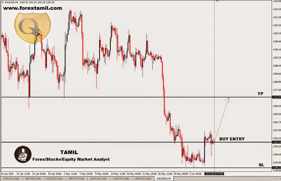 Forex Trading Websites,Free Trading Signals,Forex Open Account,Free Fx Trading Signals,How To Trade On The Forex