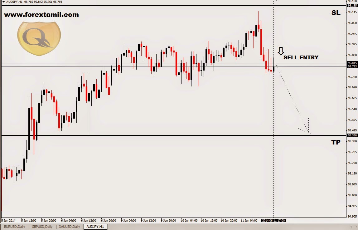 Forex training courses in india