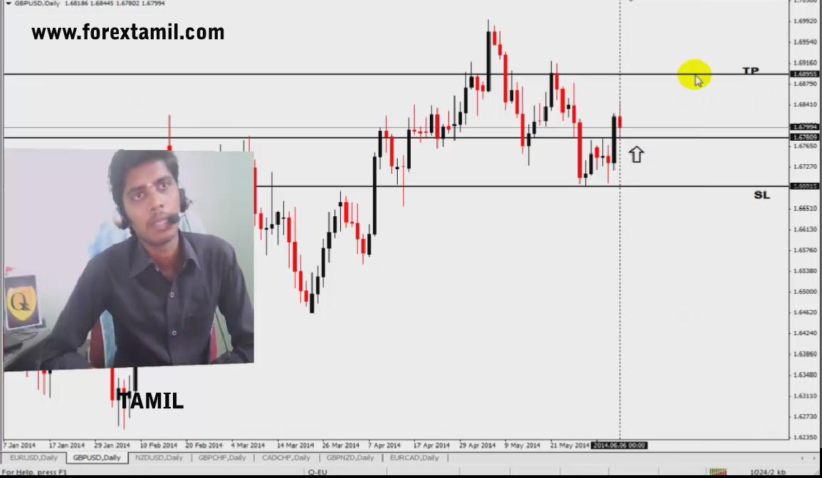 Trading Signals Live,Trading Forex In India,Forex Trading Courses Online,Forex Trading Online Course Free,Free Forex Trading Signal
