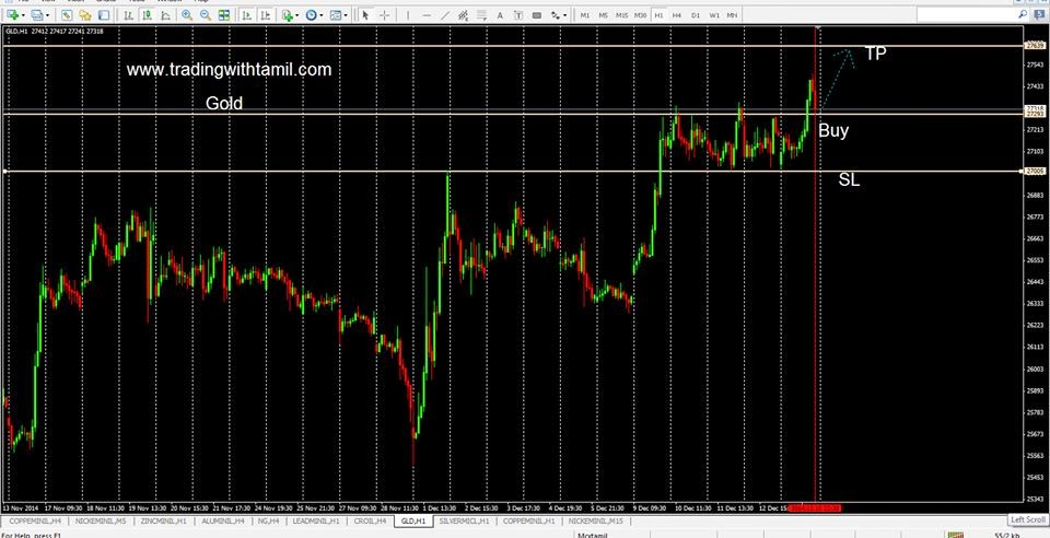 Indian broker forex trading