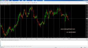 Forex Spread,Top 10 Forex Brokers,Forex Market In India,Currency News,Foreign Exchange Trade