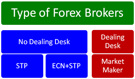 Best forex brokers in kenya