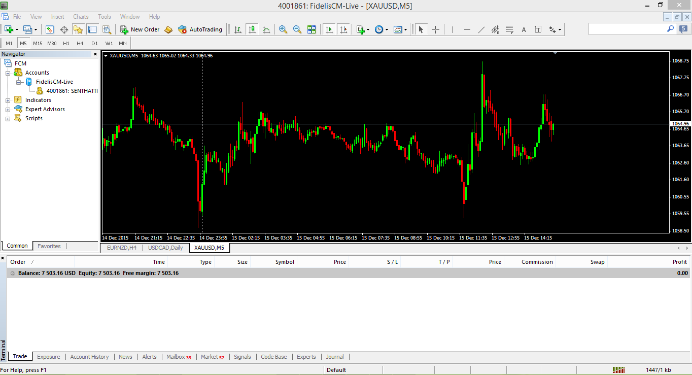 Best Forex Strategy,Best Forex Broker In India,Trading Foreign Exchange,,Forex Trading How To,Foreign Exchange Currency Trading