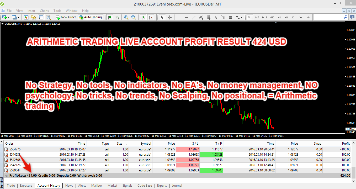 forex news update