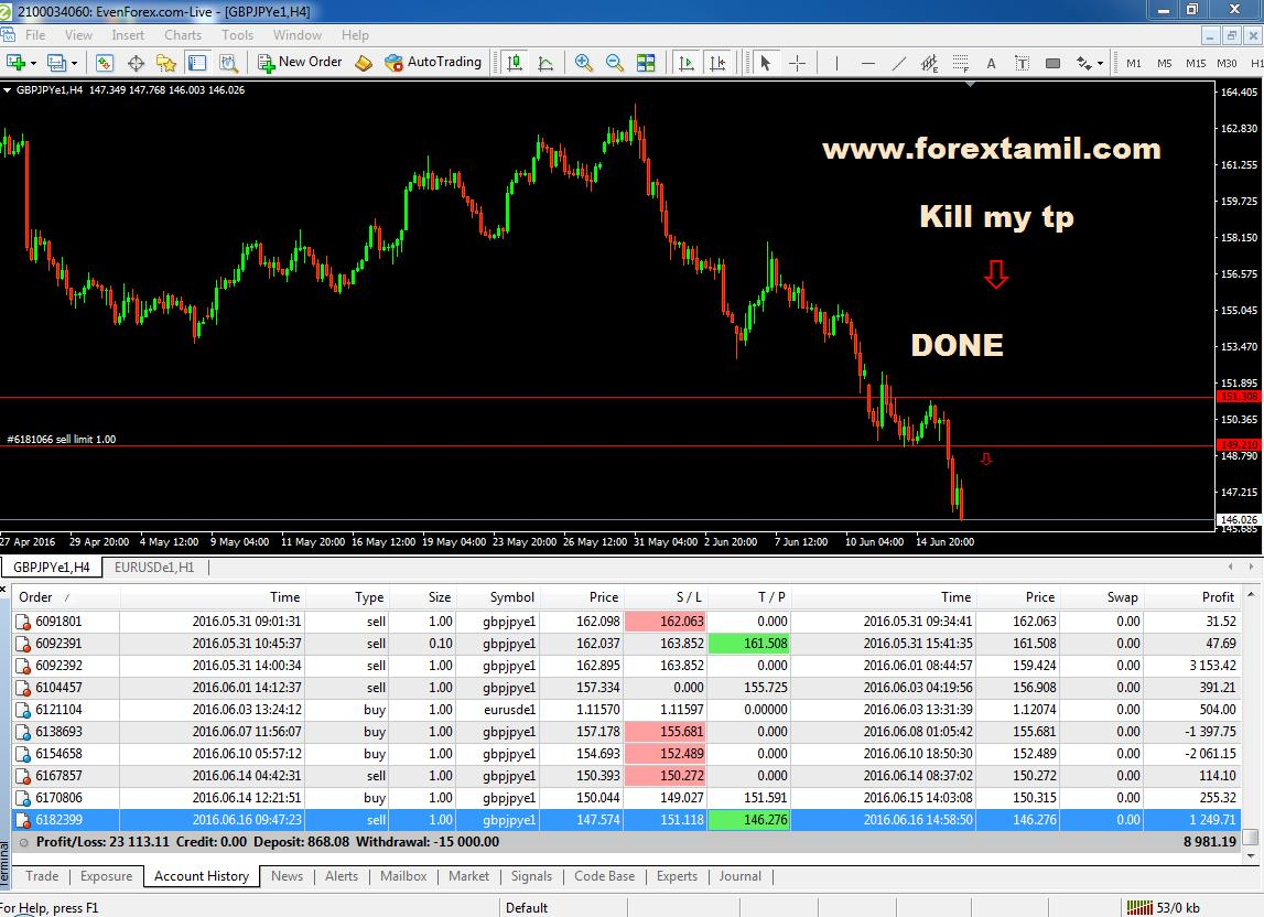 Forex trading account
