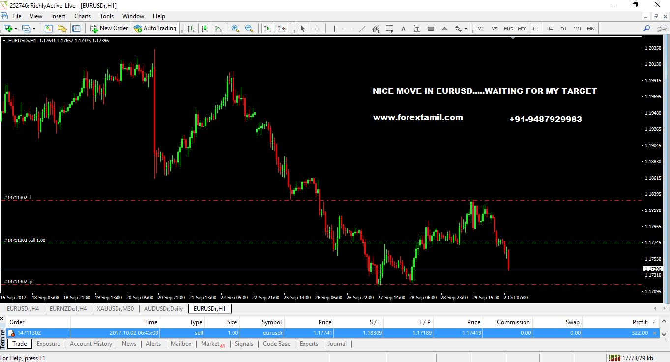 What is forex trading india