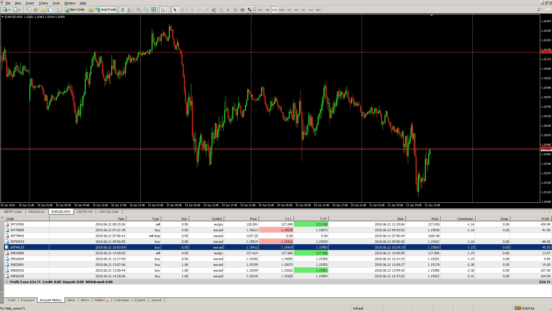 Forex class action