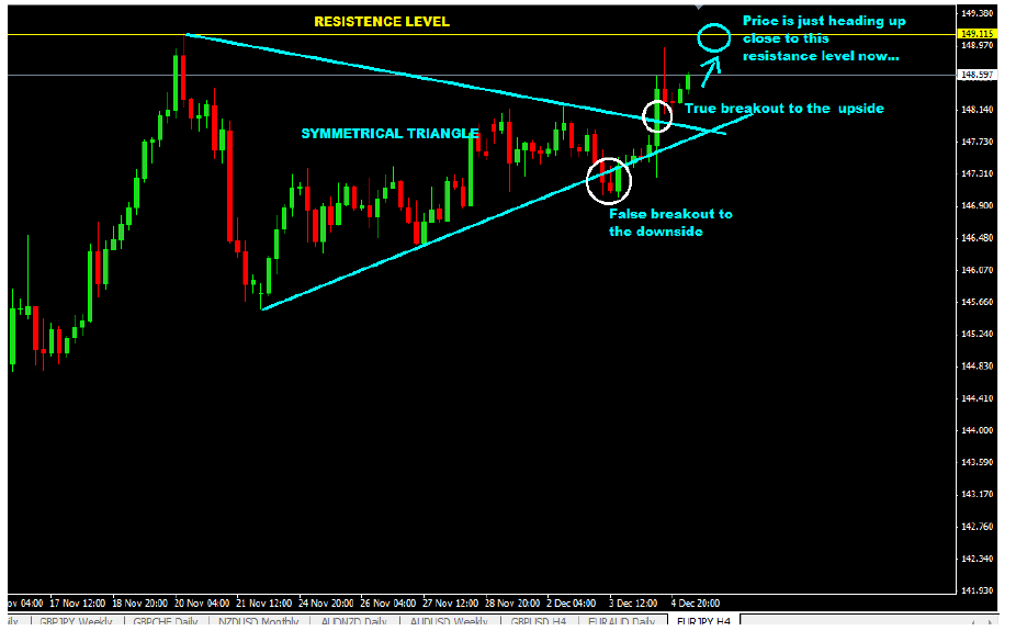 REASONS TO USE MULTI-TIMEFRAME ANALYSIS AND TRADING-PRICE ACTION TRADING STRATEGY