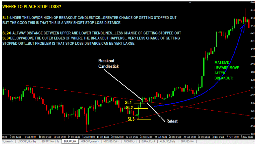 PROFITABLE CHART PATTERNS EVERY TRADER-price action trading strategy