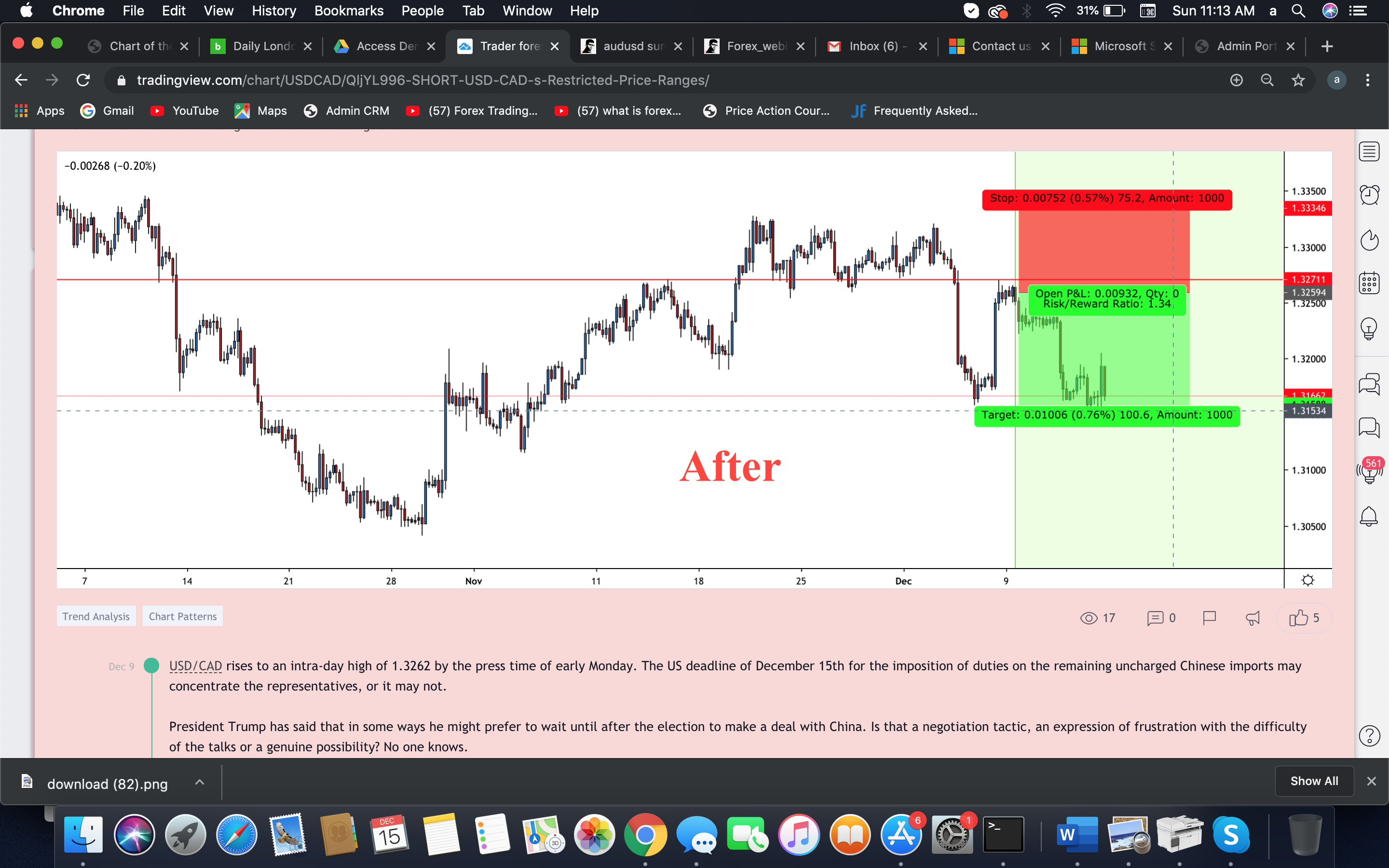 SURE SHOT SIGNAL RESULT: USDCAD TARGET ACHIEVED 101 GREEN PIPS.