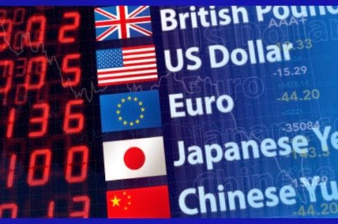 USD/JPY, GBP/USD, USD/CHF, foreign exchange, currency conversion, forex-tamil, tradingwithtamil