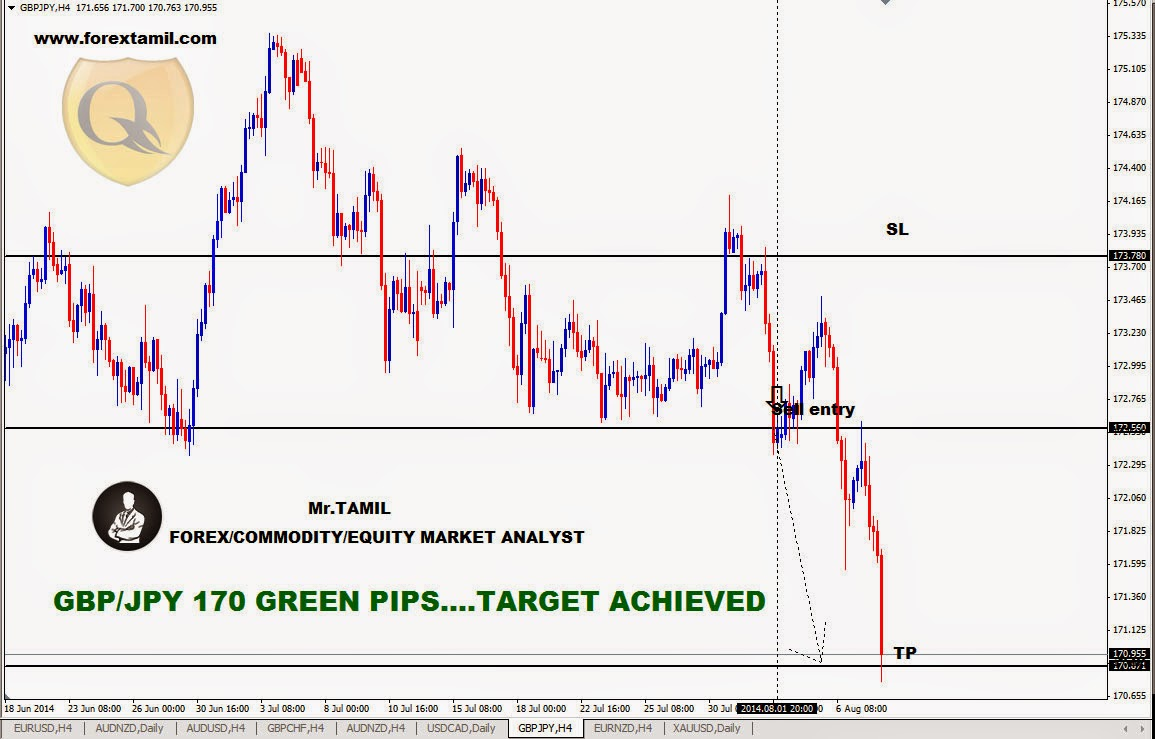 Study Forex Trading,Best Forex Training Course,Forex Live Signals Free,Learn Forex Trade,Best Forex Trading Course