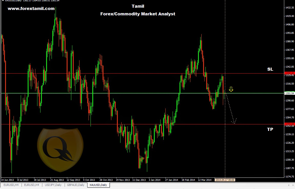 Forex Trading Training Course,Currency Trading Websites,Foreign Exchange Trading Online,Forex Online Trading,Trading Signals Forex