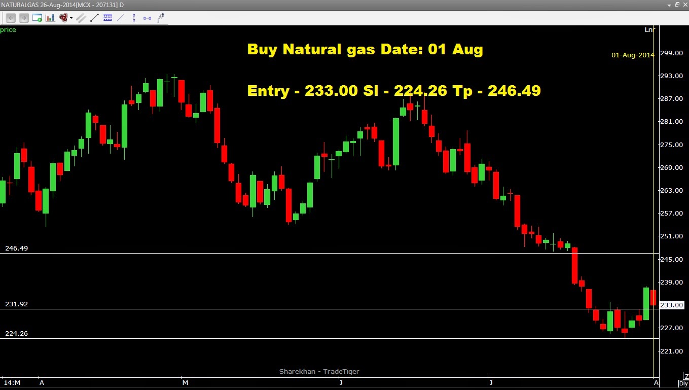Deals in forex trading in tamil, forex trading in india, forex trading for beginners, forex trading course, forex trading signals, forex trading tutorial