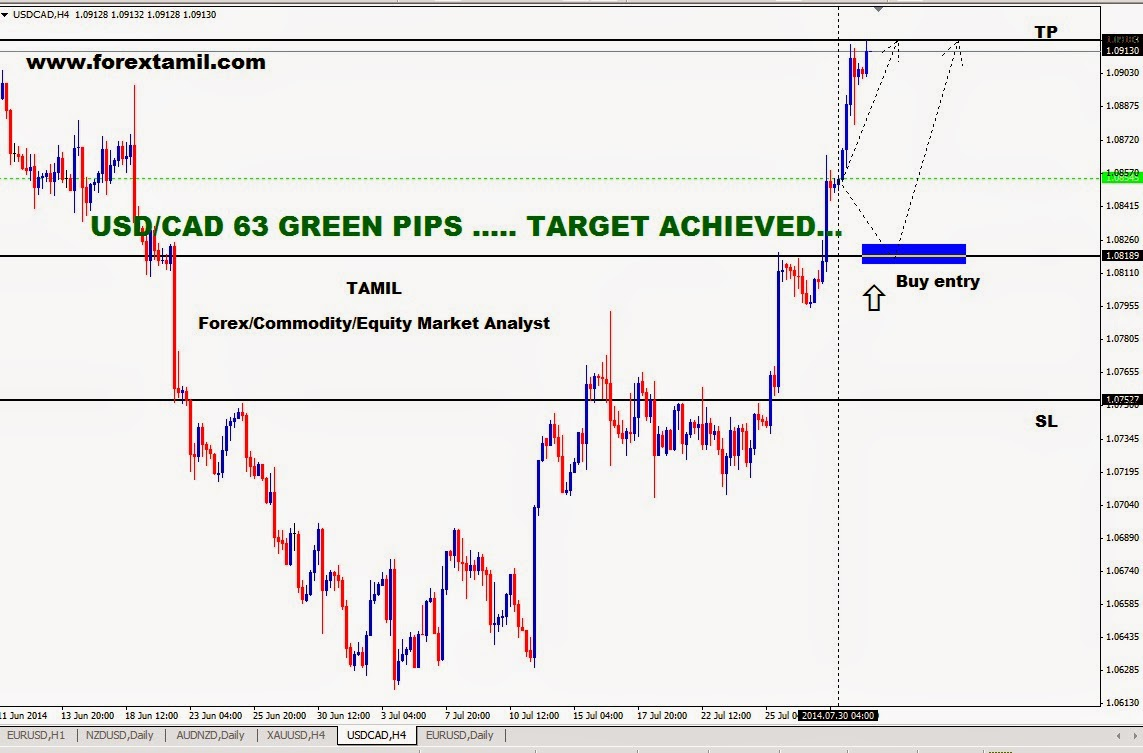 Forex education online
