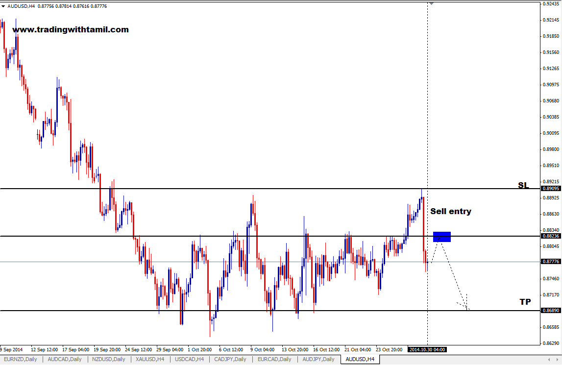 Q-FOREX LIVE CHALLENGING SIGNAL 30 OCT 2014 –SELL AUD/USD