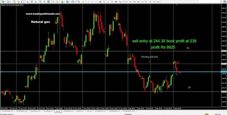 Currency Pairs To Trade,What Is A Forex Account,Forex Trading Market,Forex Currency Trading,Online Forex Trading Brokers