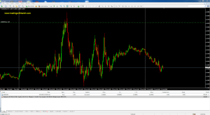 Forex Trading India,Iforex Online Trading,Online Trading Companies,Broker Online,Forex Systems