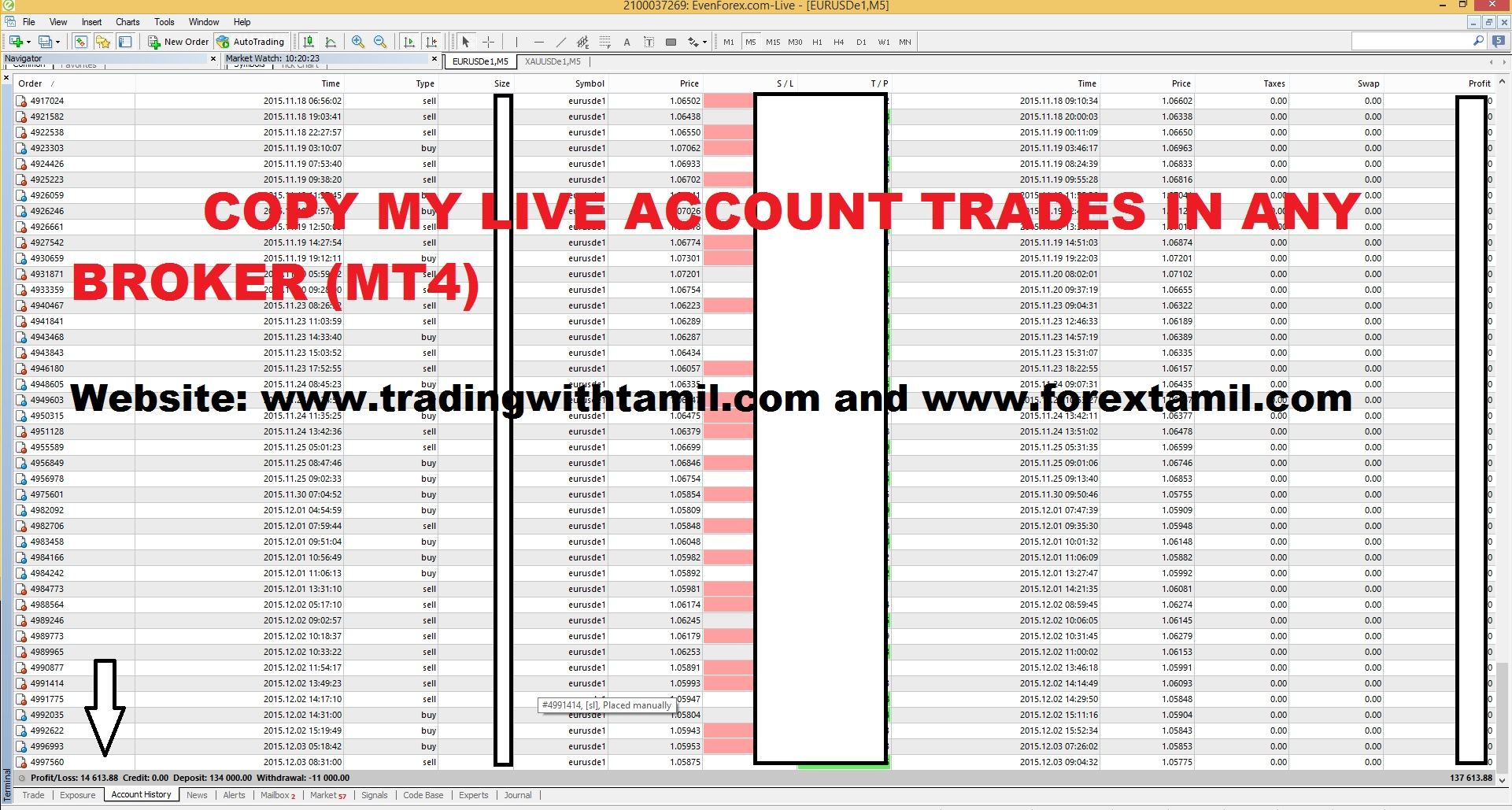 PROFIT :14613$ COPY TRADING IN ANY BROKER ALL OVER THE WORLD (MT4)