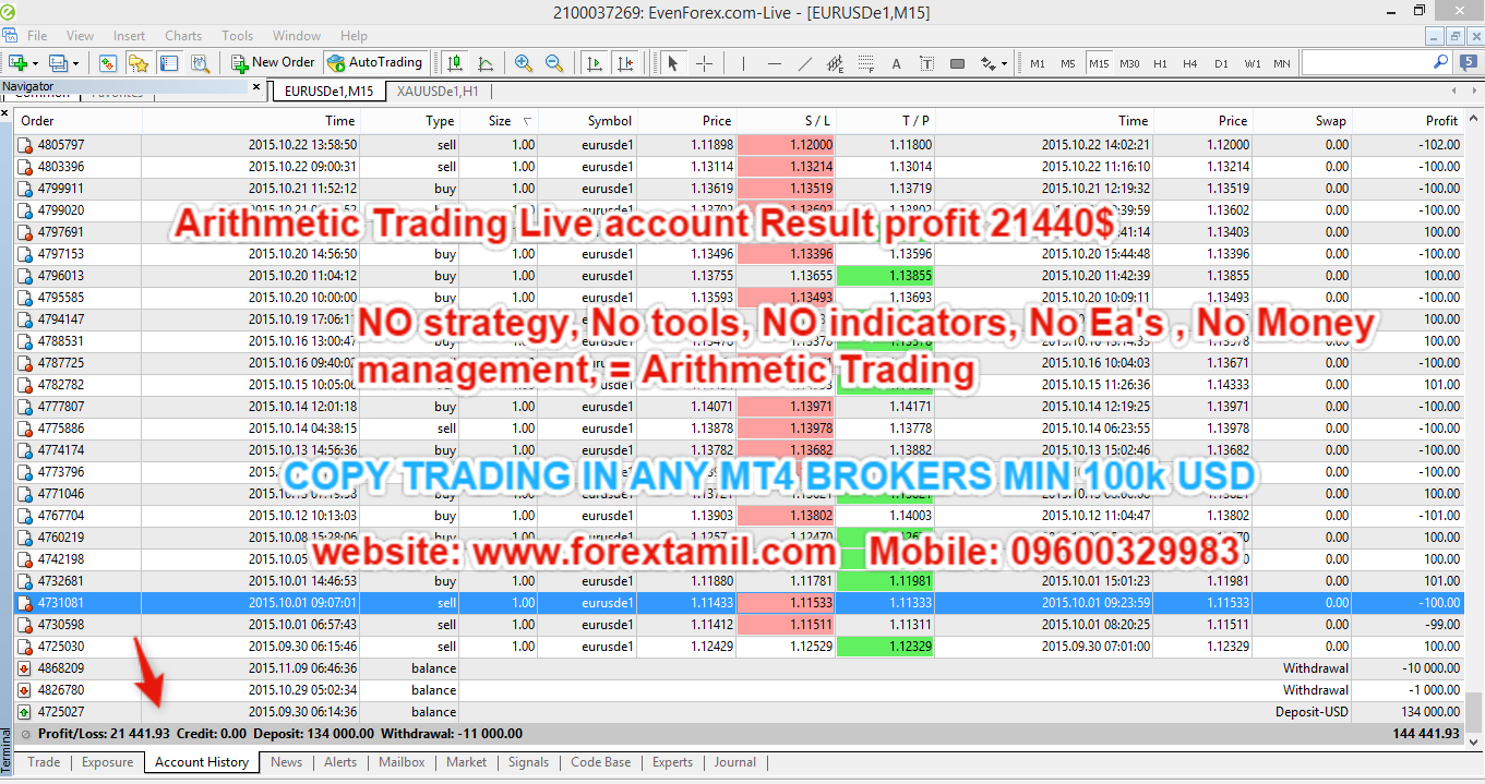 ARITHMETIC TRADING LIVE ACCOUNT PROFIT RESULT 21400 USD