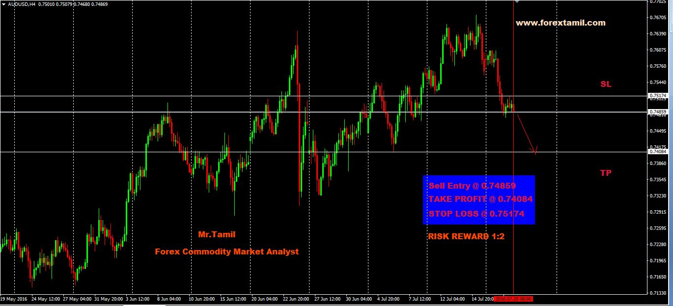 Q-FOREX LIVE CHALLENGING SIGNALS AUDUSD Sell Entry @ 0.74859