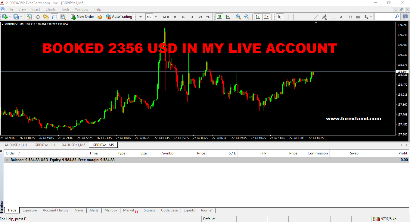 BOOKED 2356 USD IN MY LIVE ACCOUNT