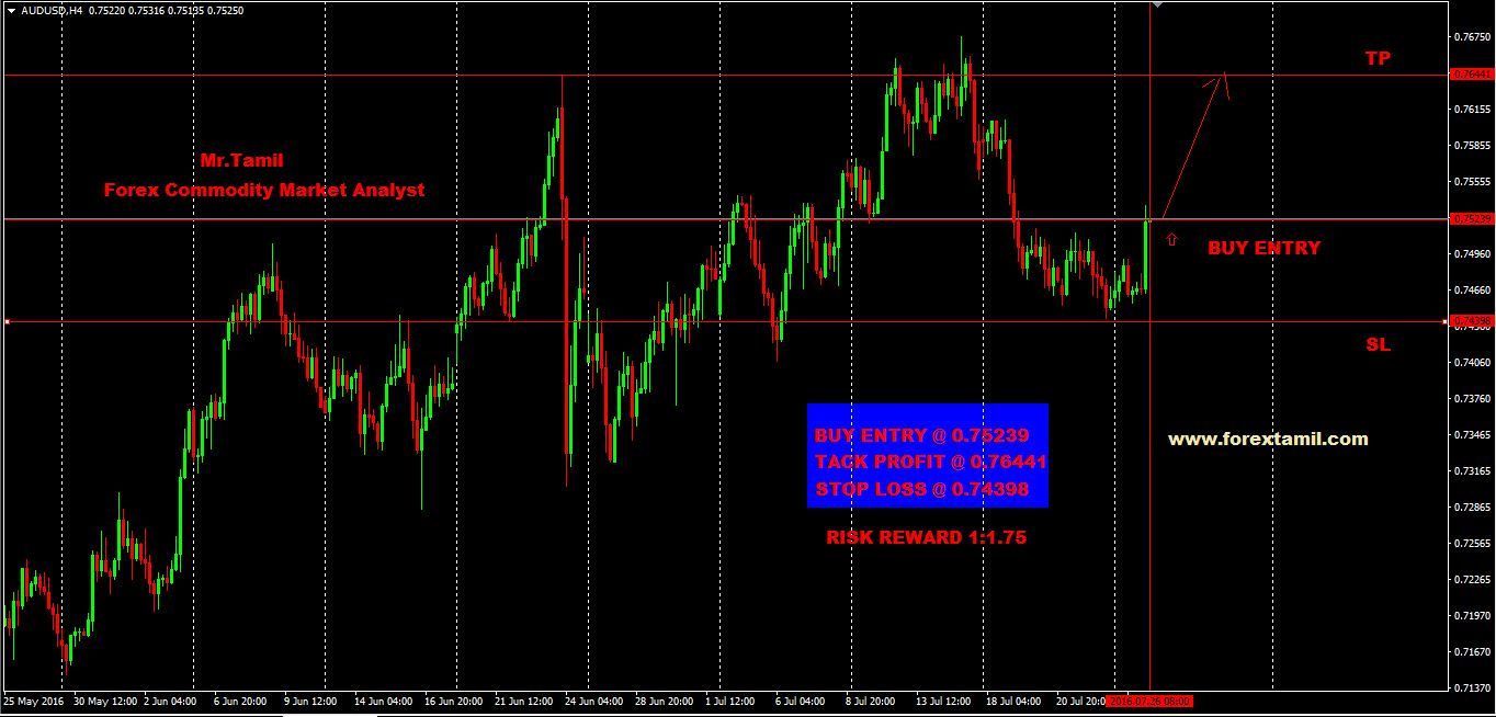 Q-FOREX LIVE CHALLENGING SIGNALS AUD-USD BUY ENTRY @ 0.75239