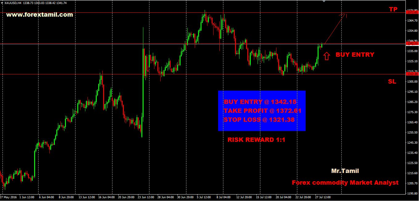 Q-FOREX LIVE CHALLENGING SIGNALS XAU-USD BUY ENTRY @ 1342.15