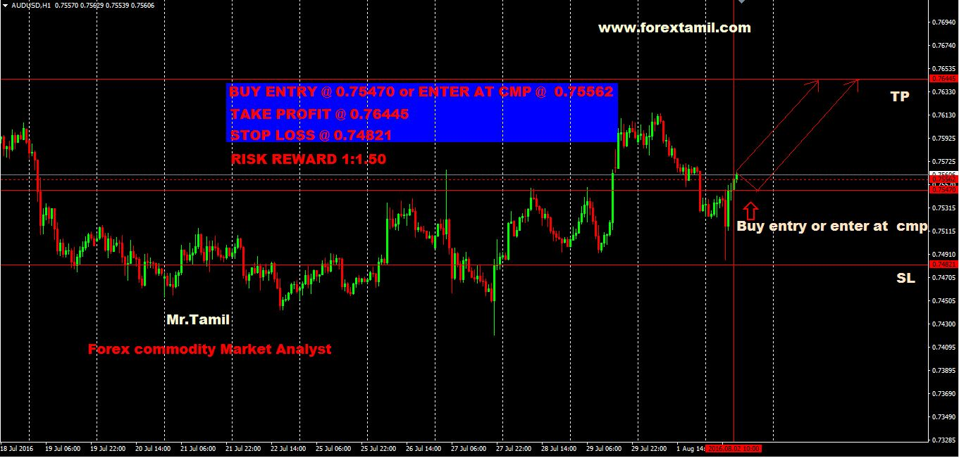 Q-FOREX LIVE CHALLENGING SIGNALS AUD/USD BUY  ENTRY 0.75470 OR ENTER @ CMP 0.75562
