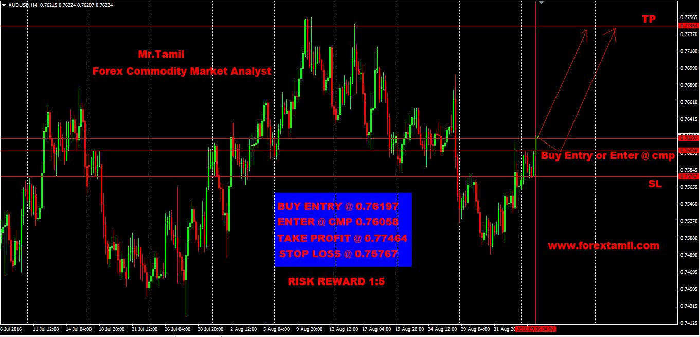 Option trading course in kolkata