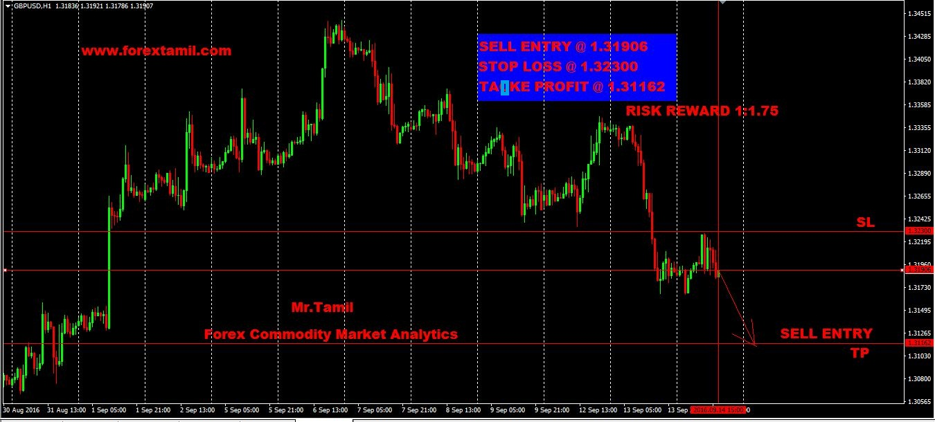 Q-FOREX LIVE CHALLENGING SIGNALS GBP USD SELL  ENTRY @ 1.31906