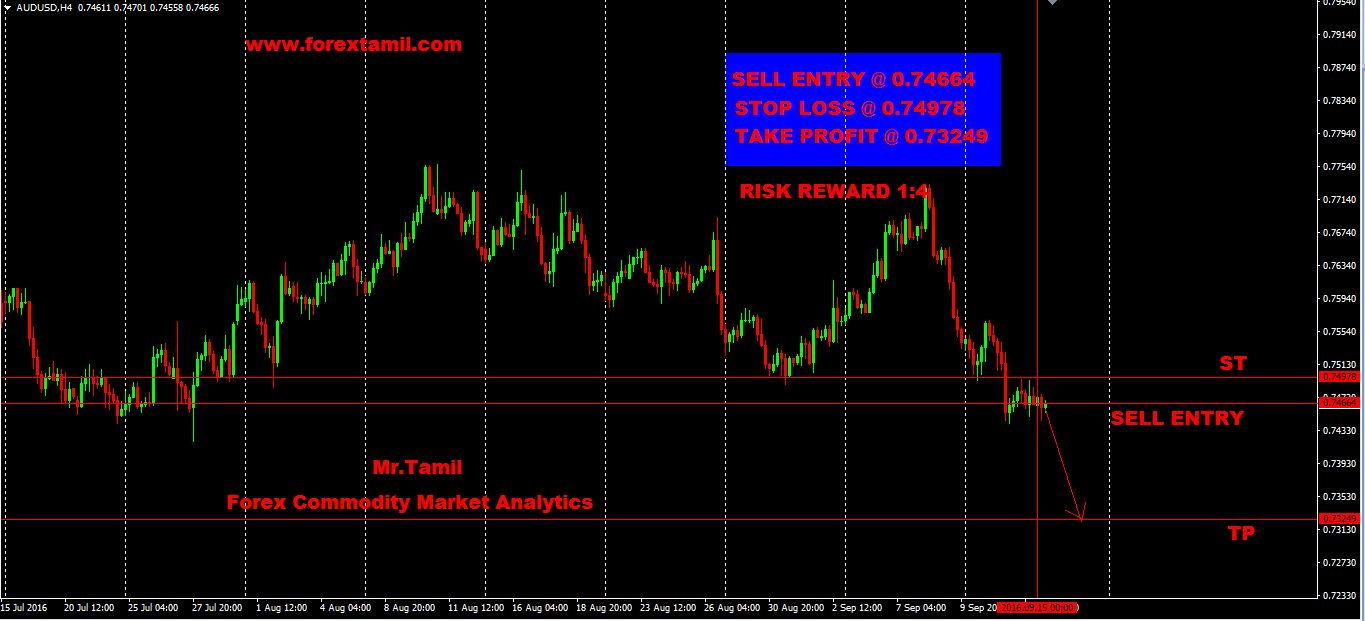 Q-FOREX LIVE CHALLENGING SIGNALS AUD USD SELL  ENTRY @ 0.74664