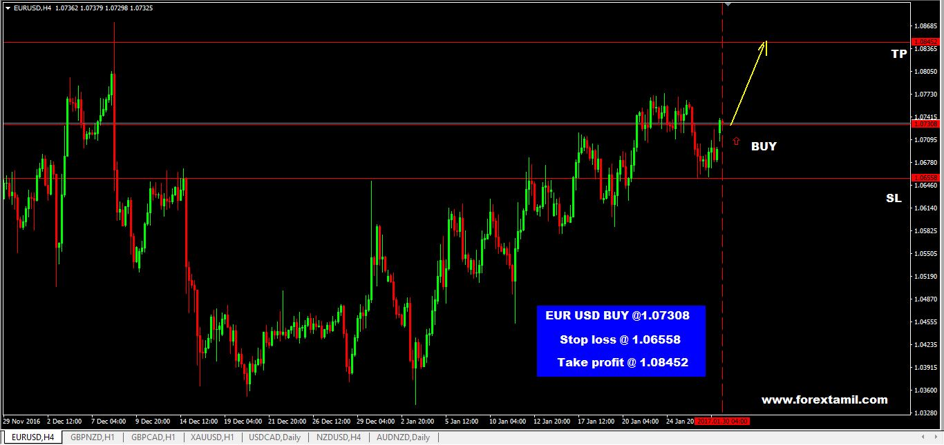 Q-FOREX LIVE CHALLENGING SIGNAL 30 JAN 2017–BUY EUR/USD