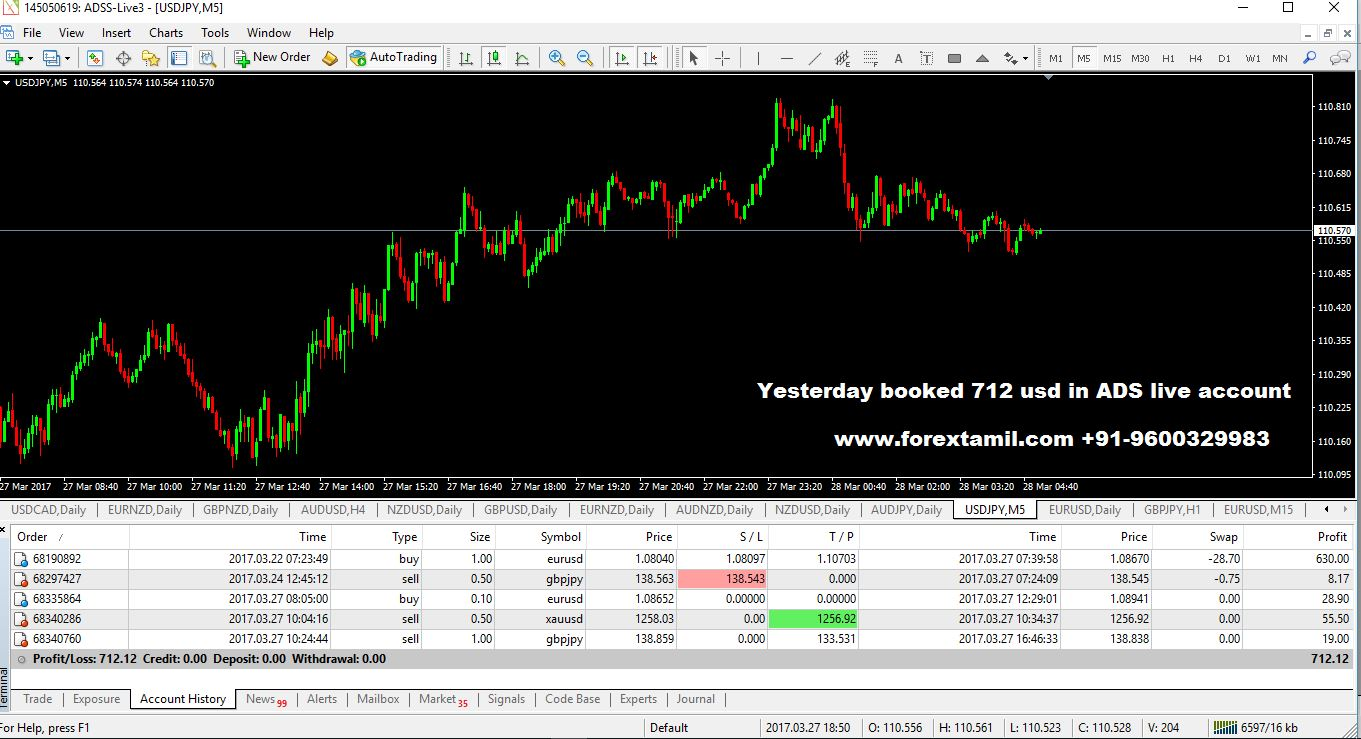 Yesterday booked 712 usd in ADS live account