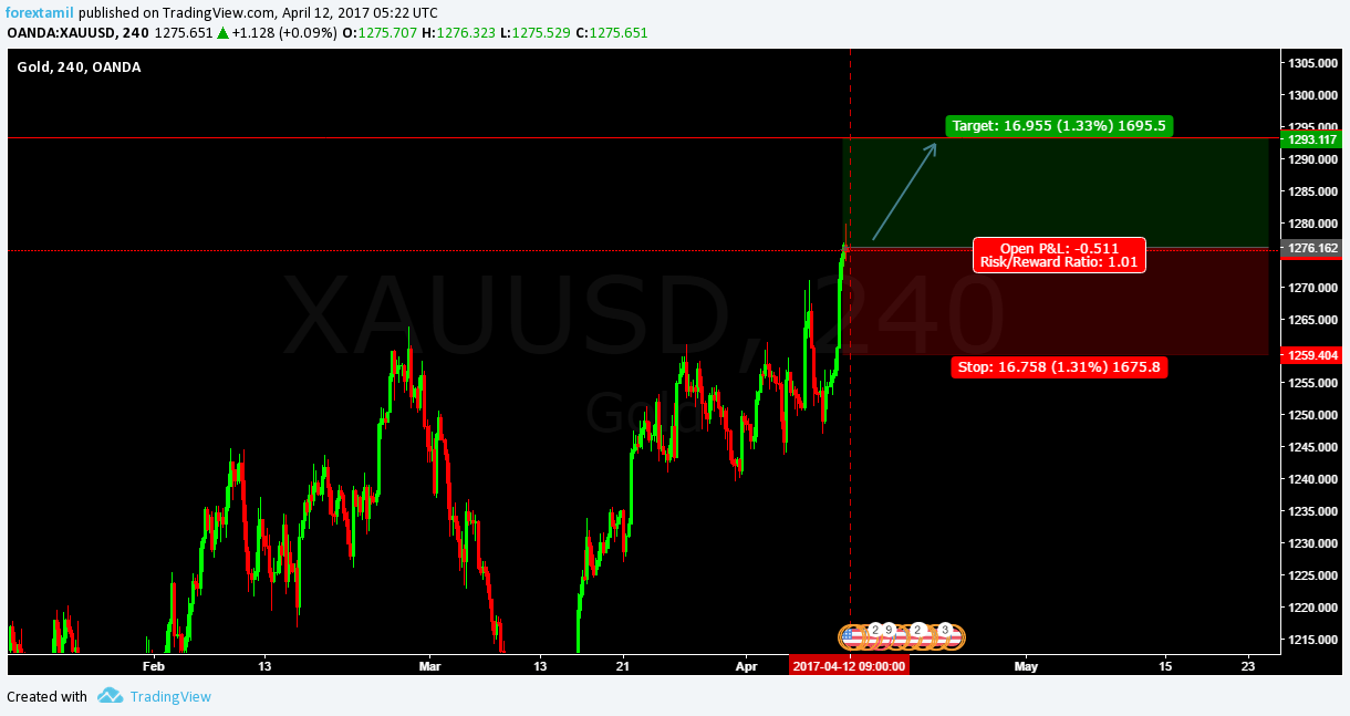 Q-FOREX LIVE CHALLENGING SIGNAL 12 APRIL 2017–BUY ENTRY XAU/USD
