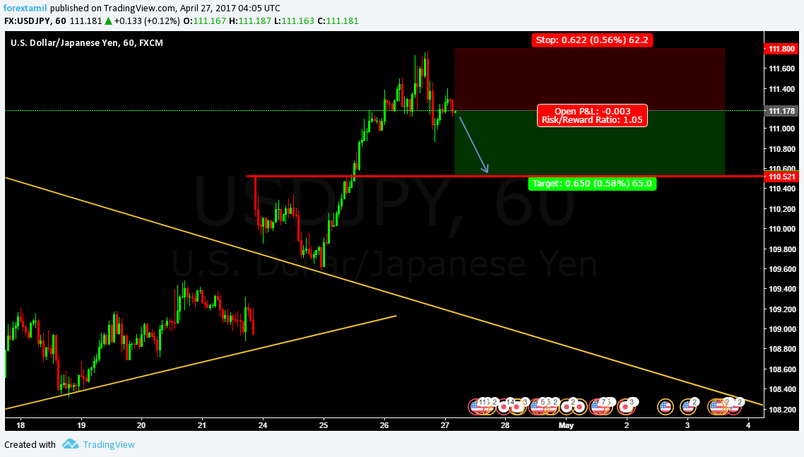 Q-FOREX LIVE CHALLENGING SIGNAL 27 APRIL 2017–SELL ENTRY USD/JPY