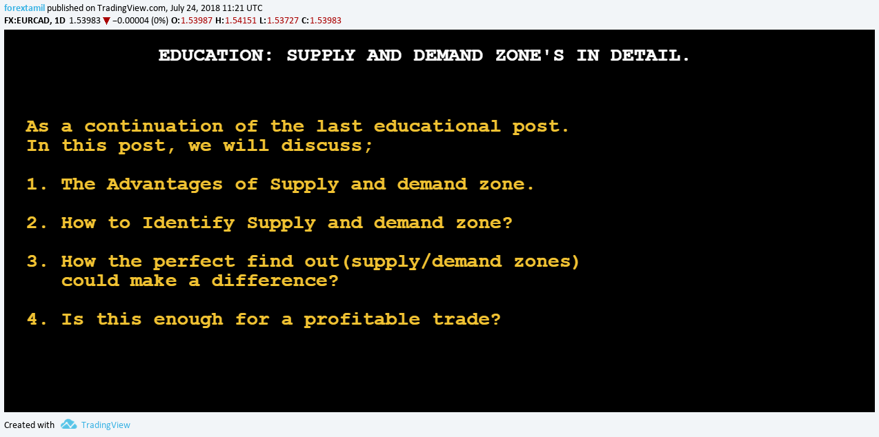 EDUCATION: SUPPLY AND DEMAND ZONES IN DETAIL.