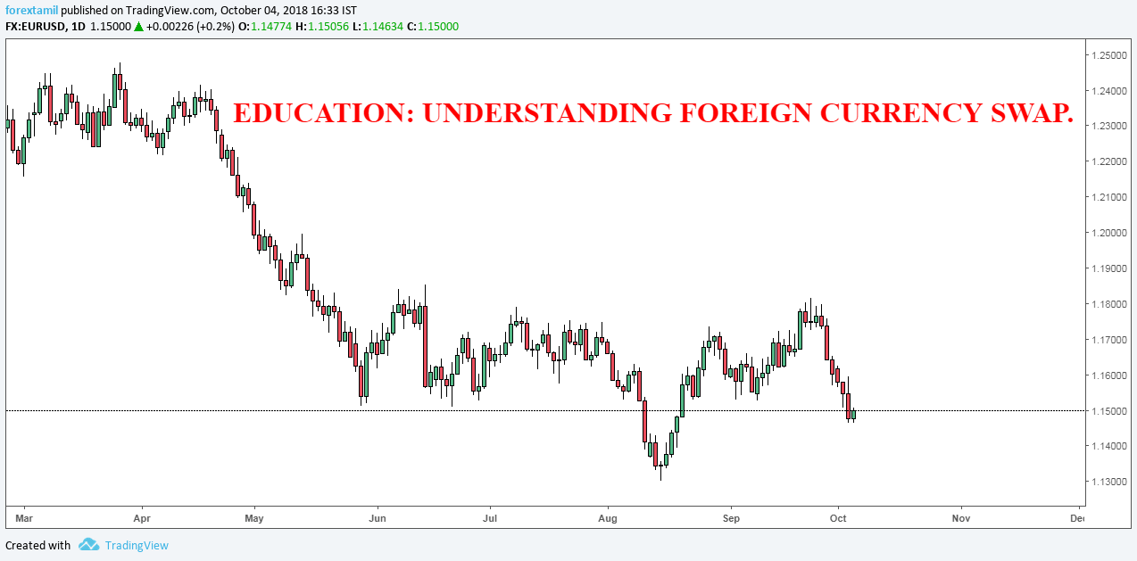 EDUCATION: UNDERSTANDING FOREIGN CURRENCY SWAP.