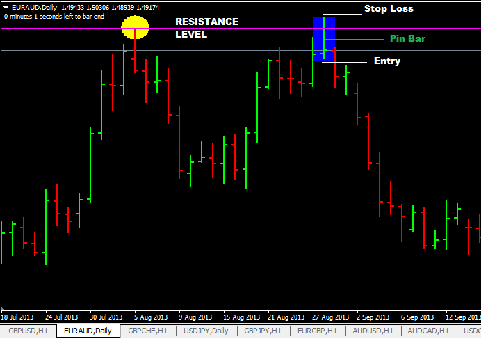 James16 Forex Trading Strategies ,price action trading strategies