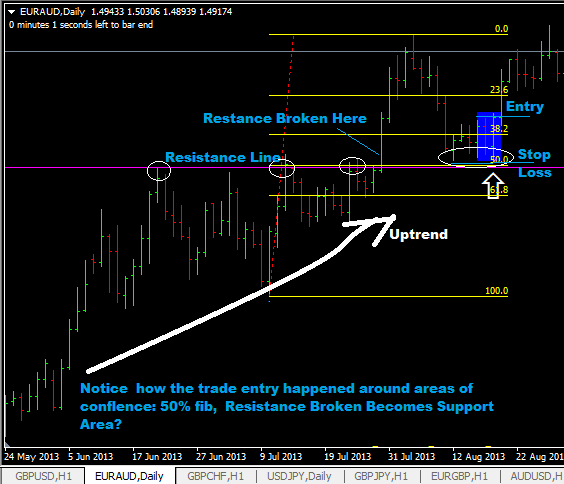 James16 Forex Trading Strategies,price action trading strategies