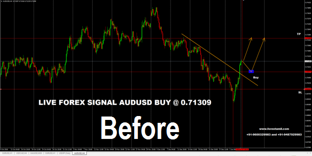 SURESHOT SIGNAL: AUDUSD GATHERED 165 GREEN PIPS.